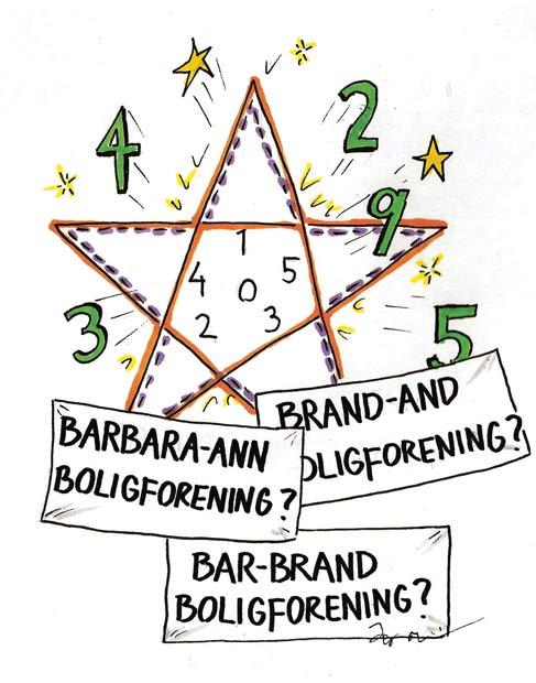 Numerolog skal finde Brabrand  Boligforenings nye navn
