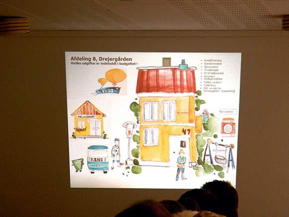 """Susanne Witting brugte en illustration, der viste, hvor og hvordan husholdningspengene fordeles i afdelingen – meget mere festlig end de sædvanlige """"lagkager"""" og skabeloner fra regnearket."""