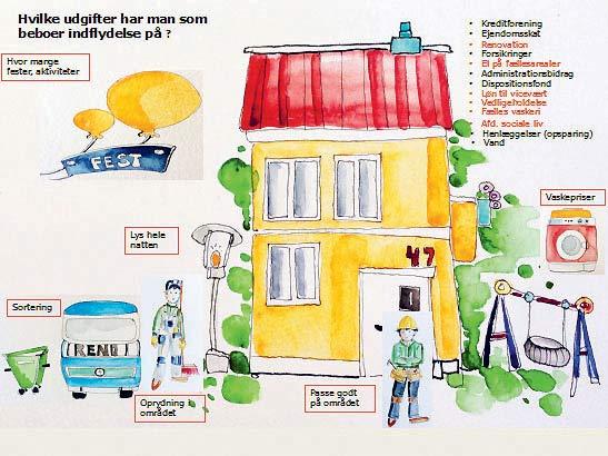 Tegning til økonomigennemgangen er tegnet af Marianne Stenberg, der er ansat i boligforeningens administration.