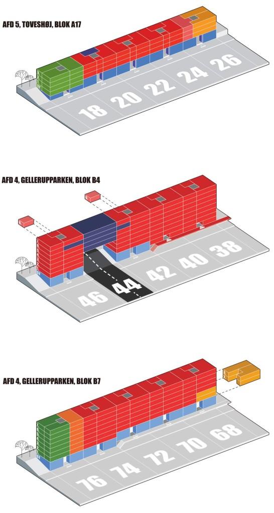 Matrixgrafikken for hver af de tre blokke, så beboere kan se, hvad der sker i de enkelte opgange.  Grønne lejligheder:  Tilgængelige boliger  Gule lejligheder:  Sammenlagte og gennemlyste  Blå lejligheder:  Byhuse i to plan  Røde lejligheder:  Basisrenovering